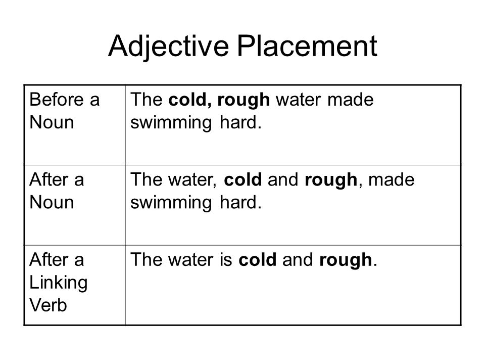 1.Proper Adjectives An adjective formed from a proper noun.