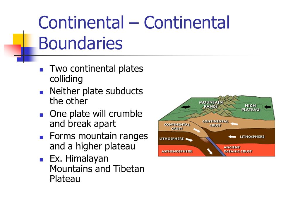 Two continental plates colliding Neither plate subducts the other One plate will crumble and break apart Forms mountain ranges and a higher plateau Ex