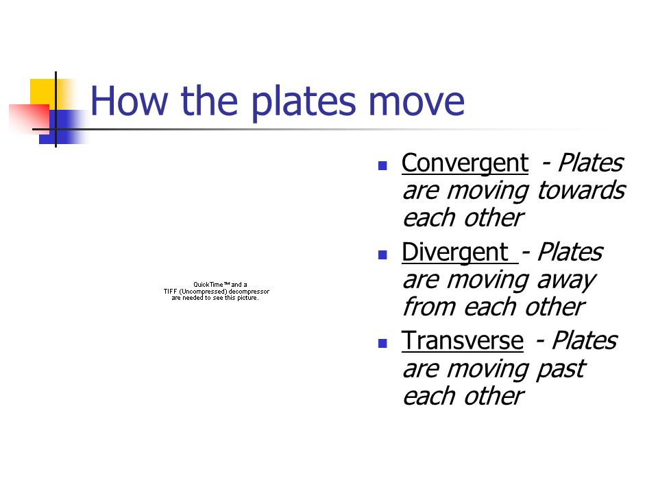 How the plates move Convergent - Plates are moving towards each other Divergent - Plates are moving away from each other Transverse - Plates are movin