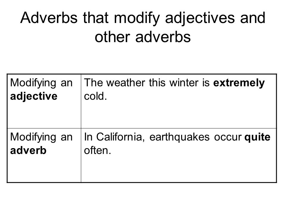 Adverbs that modify adjectives and other adverbs Modifying an adjective The weather this winter is extremely cold. Modifying an adverb In California,