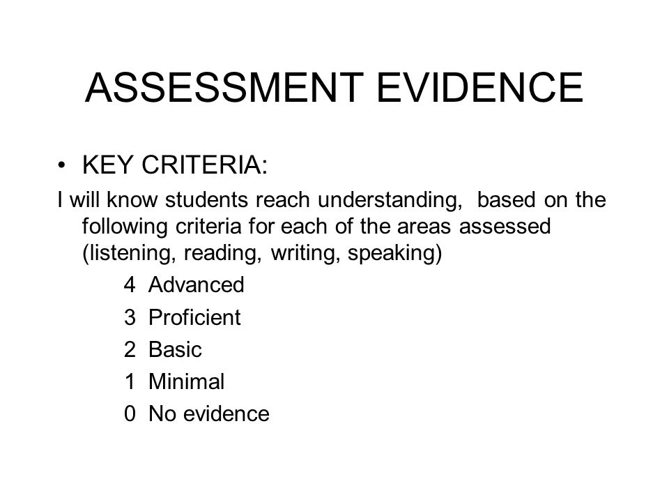 ASSESSMENT EVIDENCE WRITING PROFICIENCY: I can write a note and… include an appropriate greeting introduce yourself ask how a person is doing tell whe
