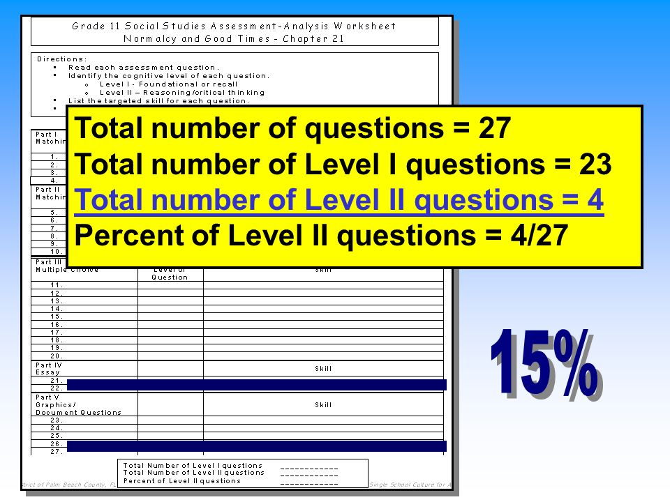 Total number of questions = 27 Total number of Level I questions = 23 Total number of Level II questions = 4 Percent of Level II questions = 4/27