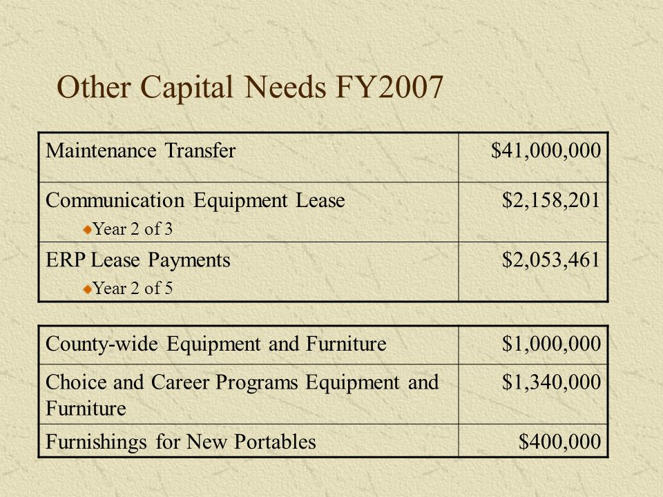 Other Capital Needs FY2007 Maintenance Transfer$41,000,000 Communication Equipment Lease Year 2 of 3 $2,158,201 ERP Lease Payments Year 2 of 5 $2,053,
