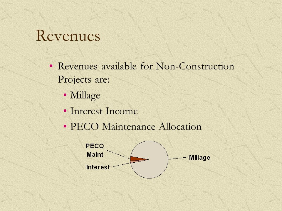 Revenues Revenues available for Non-Construction Projects are: Millage Interest Income PECO Maintenance Allocation