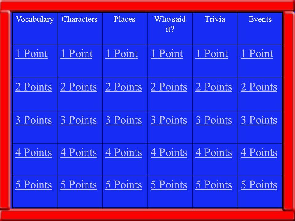 VocabularyCharactersPlacesWho said it? TriviaEvents 1 Point 2 Points 3 Points 4 Points 5 Points
