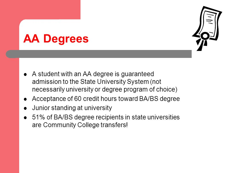 AA Degrees A student with an AA degree is guaranteed admission to the State University System (not necessarily university or degree program of choice) Acceptance of 60 credit hours toward BA/BS degree Junior standing at university 51% of BA/BS degree recipients in state universities are Community College transfers!