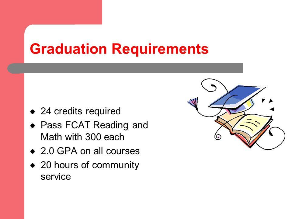 FCAT Concordant Scores for 2011 Graduates Reading Mathematics FCAT 300 SAT 420340 ACT 1815