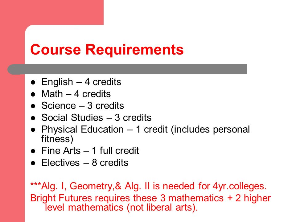 Course Requirements English – 4 credits Math – 4 credits Science – 3 credits Social Studies – 3 credits Physical Education – 1 credit (includes personal fitness) Fine Arts – 1 full credit Electives – 8 credits ***Alg.