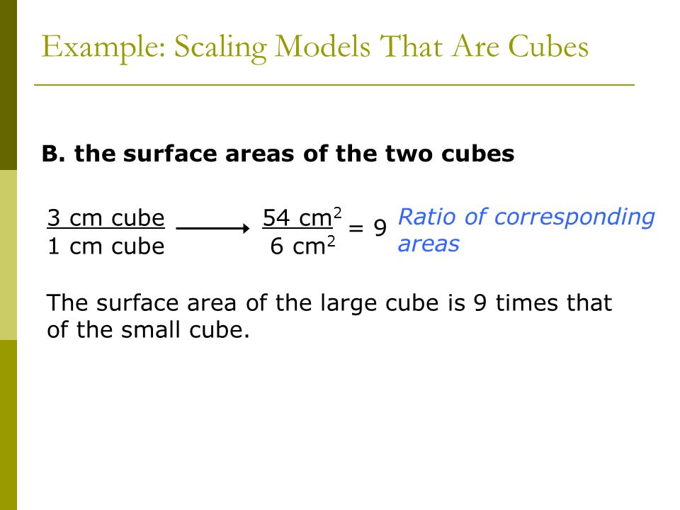 B. the surface areas of the two cubes 3 cm cube 1 cm cube 54 cm 2 6 cm 2 Ratio of corresponding areas The surface area of the large cube is 9 times th