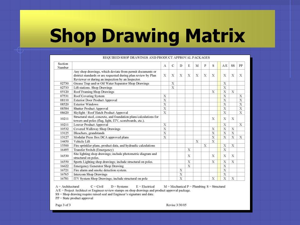 Shop Drawing Matrix