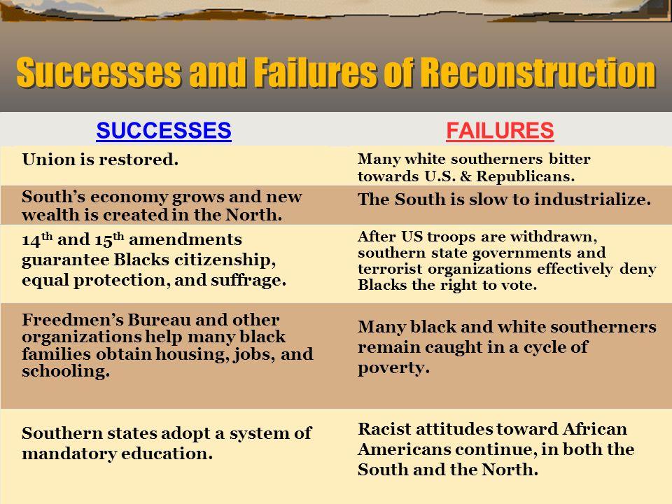 1.Corruption: Some Reconstruction legislatures & Grants administration symbolized corruption & poor government.