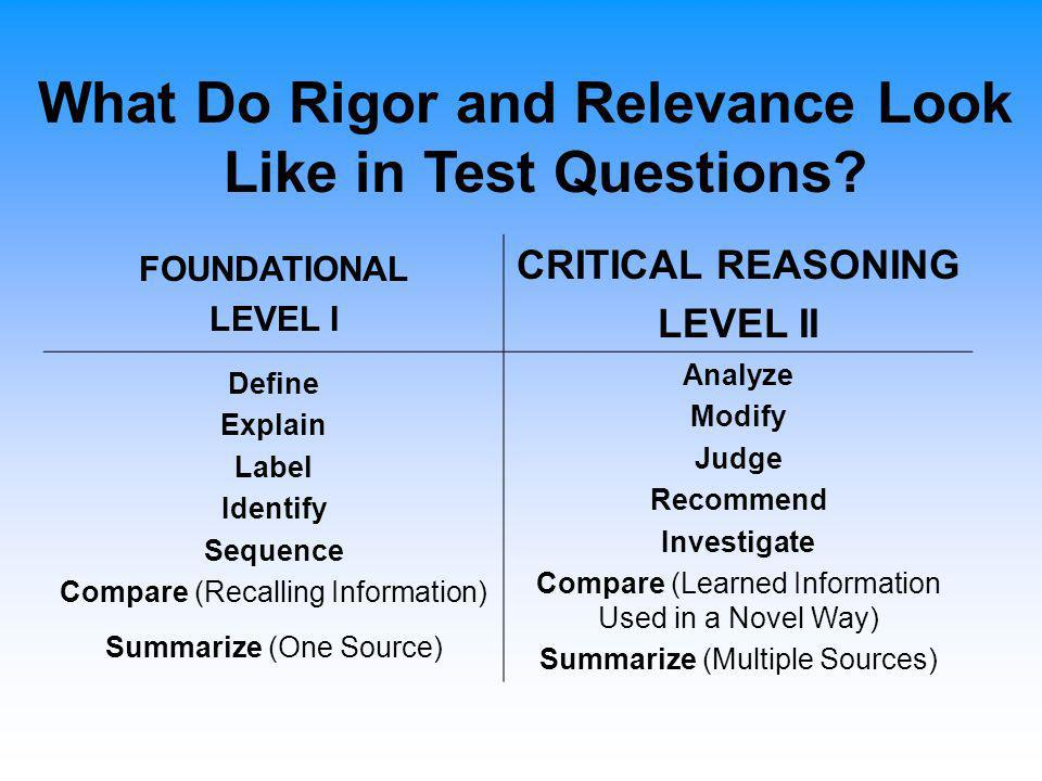What Do Rigor and Relevance Look Like in Test Questions? FOUNDATIONAL LEVEL I CRITICAL REASONING LEVEL II Define Explain Label Identify Sequence Compa