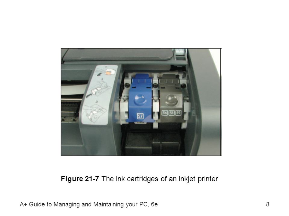A+ Guide to Managing and Maintaining your PC, 6e8 Figure 21-7 The ink cartridges of an inkjet printer