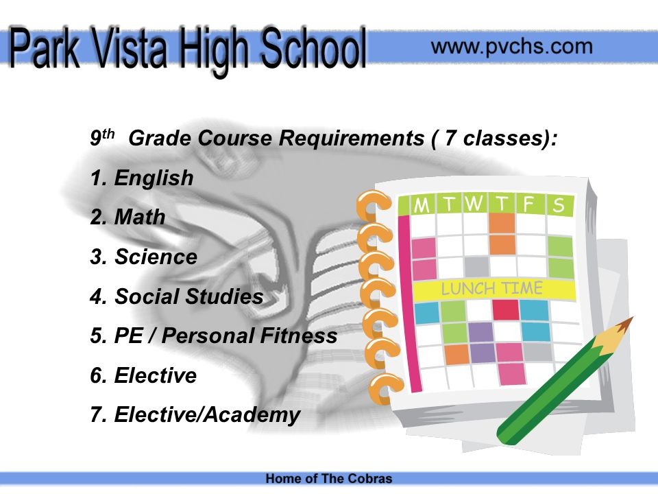 9 th Grade Course Requirements ( 7 classes): 1.English 2.Math 3.Science 4.Social Studies 5.PE / Personal Fitness 6.Elective 7.Elective/Academy