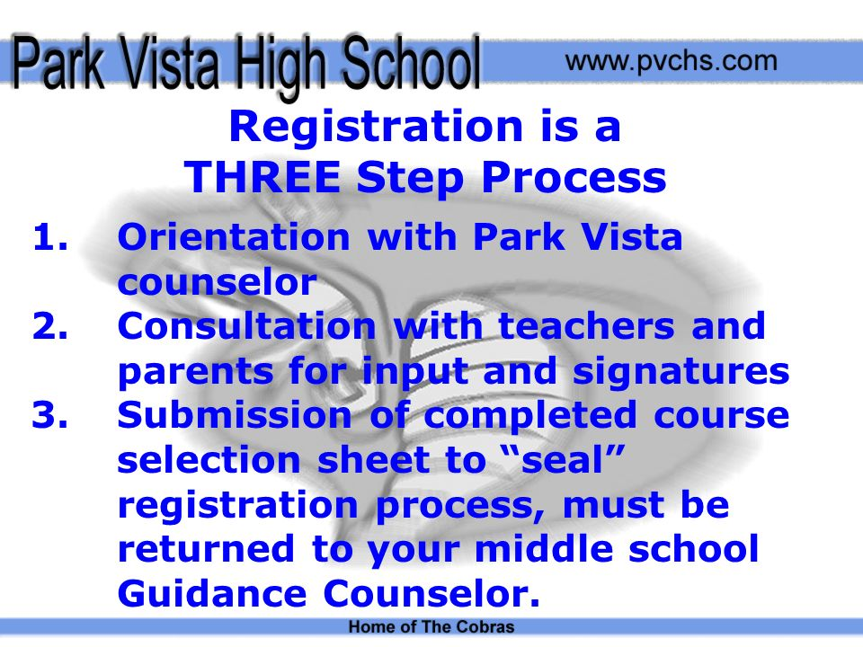 Registration is a THREE Step Process 1. Orientation with Park Vista counselor 2.