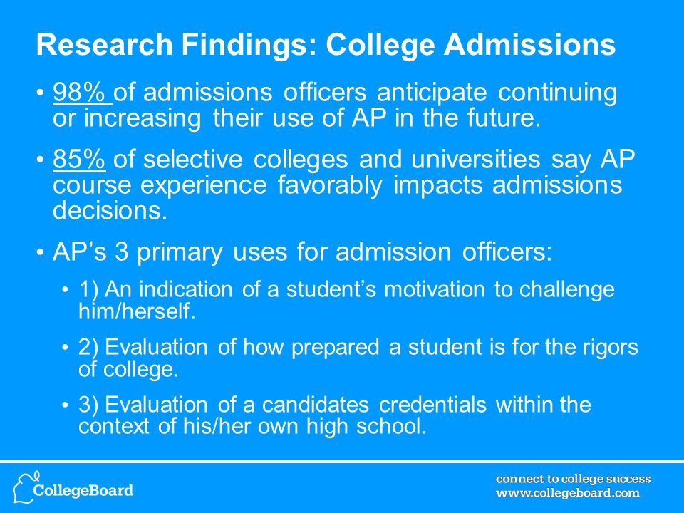 Research Findings: College Admissions 98% of admissions officers anticipate continuing or increasing their use of AP in the future. 85% of selective c