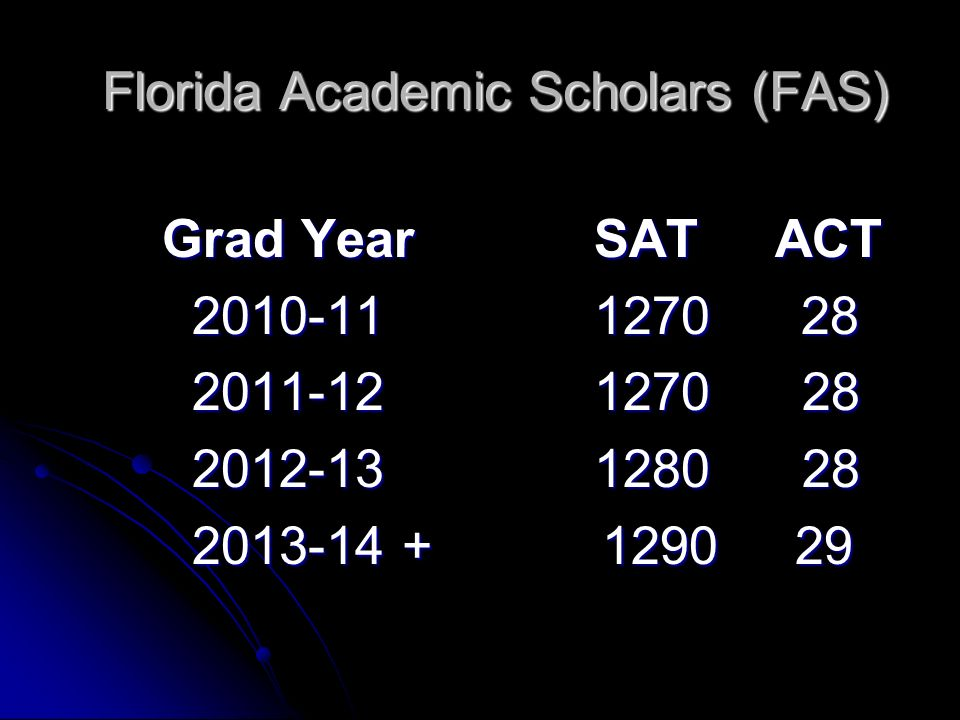 Florida Academic Scholars (FAS) Florida Academic Scholars (FAS) Grad YearSAT ACT 2010-111270 28 2010-111270 28 2011-121270 28 2011-121270 28 2012-131280 28 2012-131280 28 2013-14 + 1290 29 2013-14 + 1290 29