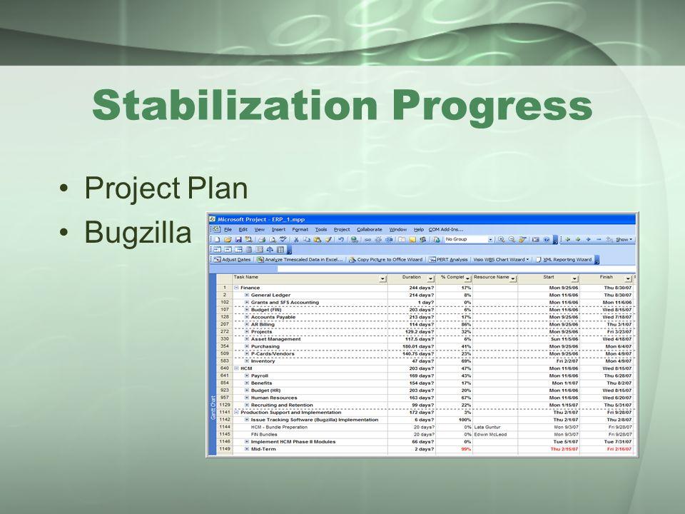 Stabilization Progress Project Plan Bugzilla