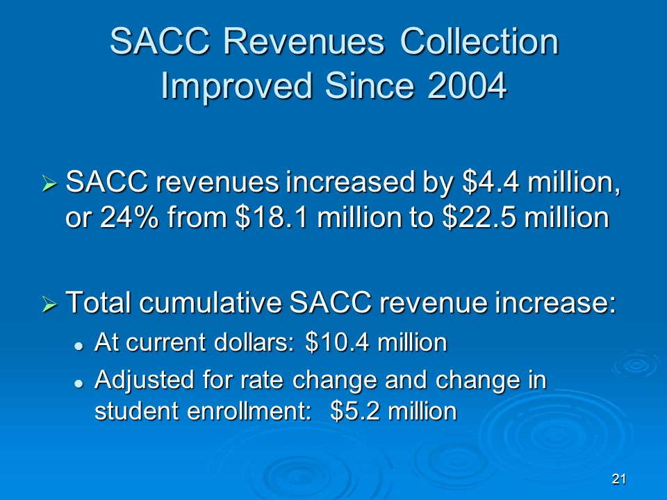 21 SACC Revenues Collection Improved Since 2004 SACC revenues increased by $4.4 million, or 24% from $18.1 million to $22.5 million SACC revenues increased by $4.4 million, or 24% from $18.1 million to $22.5 million Total cumulative SACC revenue increase: Total cumulative SACC revenue increase: At current dollars: $10.4 million At current dollars: $10.4 million Adjusted for rate change and change in student enrollment: $5.2 million Adjusted for rate change and change in student enrollment: $5.2 million