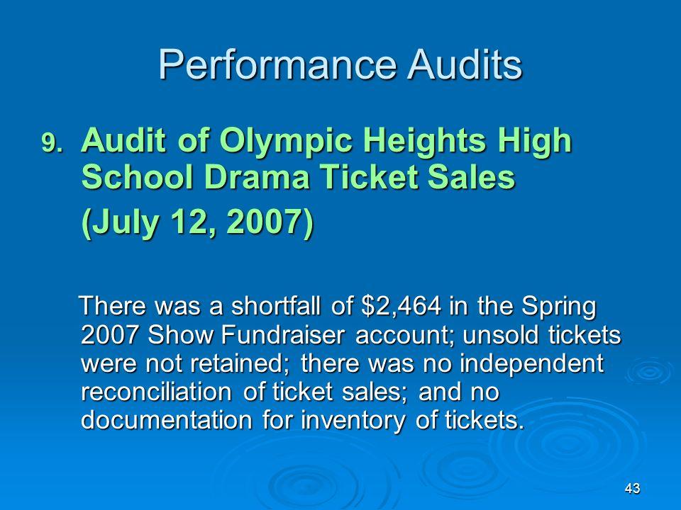 43 Performance Audits 9.