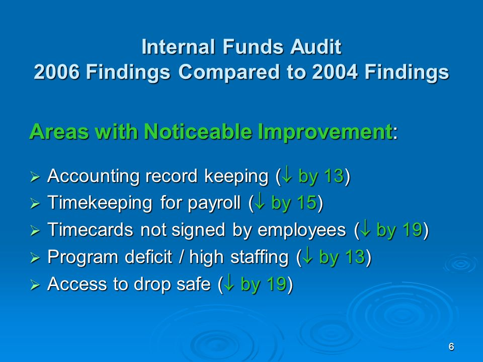 6 Internal Funds Audit 2006 Findings Compared to 2004 Findings Areas with Noticeable Improvement: Accounting record keeping ( by 13) Accounting record keeping ( by 13) Timekeeping for payroll ( by 15) Timekeeping for payroll ( by 15) Timecards not signed by employees ( by 19) Timecards not signed by employees ( by 19) Program deficit / high staffing ( by 13) Program deficit / high staffing ( by 13) Access to drop safe ( by 19) Access to drop safe ( by 19)