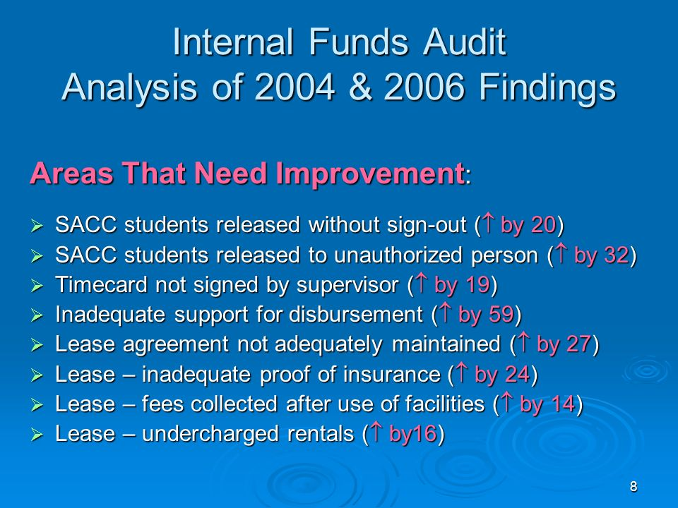 8 Internal Funds Audit Analysis of 2004 & 2006 Findings Areas That Need Improvement : SACC students released without sign-out ( by 20) SACC students released without sign-out ( by 20) SACC students released to unauthorized person ( by 32) SACC students released to unauthorized person ( by 32) Timecard not signed by supervisor ( by 19) Timecard not signed by supervisor ( by 19) Inadequate support for disbursement ( by 59) Inadequate support for disbursement ( by 59) Lease agreement not adequately maintained ( by 27) Lease agreement not adequately maintained ( by 27) Lease – inadequate proof of insurance ( by 24) Lease – inadequate proof of insurance ( by 24) Lease – fees collected after use of facilities ( by 14) Lease – fees collected after use of facilities ( by 14) Lease – undercharged rentals ( by16) Lease – undercharged rentals ( by16)