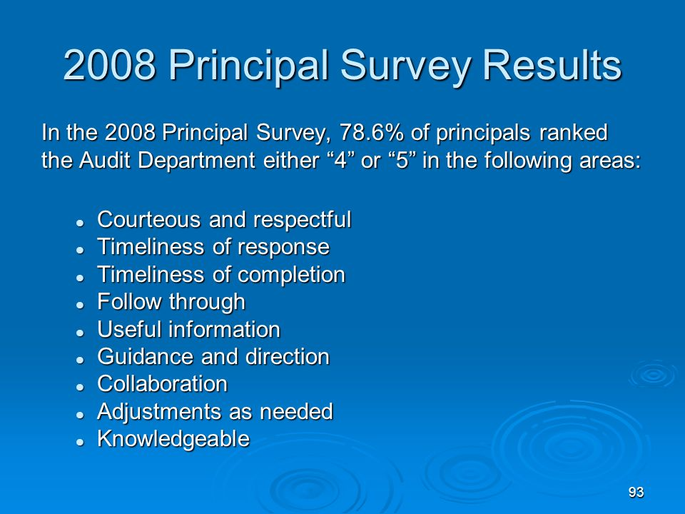 93 2008 Principal Survey Results In the 2008 Principal Survey, 78.6% of principals ranked the Audit Department either 4 or 5 in the following areas: Courteous and respectful Courteous and respectful Timeliness of response Timeliness of response Timeliness of completion Timeliness of completion Follow through Follow through Useful information Useful information Guidance and direction Guidance and direction Collaboration Collaboration Adjustments as needed Adjustments as needed Knowledgeable Knowledgeable