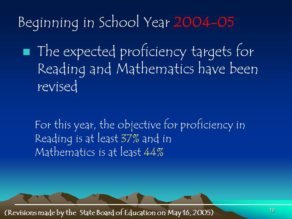 10 Beginning in School Year The expected proficiency targets for Reading and Mathematics have been revised For this year, the objective for proficiency in Reading is at least 37% and in Mathematics is at least 44% (Revisions made by the State Board of Education on May 16, 2005)