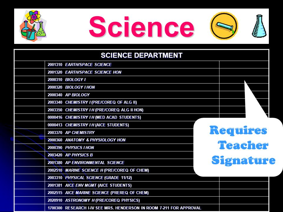 Science Requires Teacher Signature SCIENCE DEPARTMENT 2001310 EARTH/SPACE SCIENCE 2001320 EARTH/SPACE SCIENCE HON 2000310 BIOLOGY I 2000320 BIOLOGY I HON 2000340 AP BIOLOGY 2003340 CHEMISTRY I (PRE/COREQ OF ALG II) 2003350 CHEMISTRY I H (PRE/COREQ ALG II HON) 0000416 CHEMISTRY I H (MED ACAD STUDENTS) 0000413 CHEMISTRY I H (AICE STUDENTS) 2003370 AP CHEMISTRY 2000360 ANATOMY & PHYSIOLOGY HON 2000390 PHYSICS I HON 2003420 AP PHYSICS B 2001380 AP ENVIRONMENTAL SCIENCE 2002510 MARINE SCIENCE H (PRE/COREQ OF CHEM) 2003310 PHYSICAL SCIENCE (GRADE 11/12) 2001381 AICE ENV MGMT (AICE STUDENTS) 2002515 AICE MARINE SCIENCE (PREREQ OF CHEM) 2020910 ASTRONOMY H (PRE/COREQ PHYSICS) 1700300 RESEARCH I-IV SEE MRS.