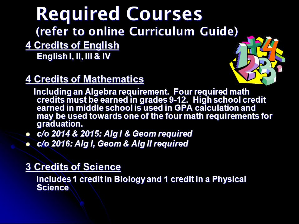 Required Courses (refer to online Curriculum Guide) 4 Credits of English English I, II, III & IV 4 Credits of Mathematics Including an Algebra requirement.