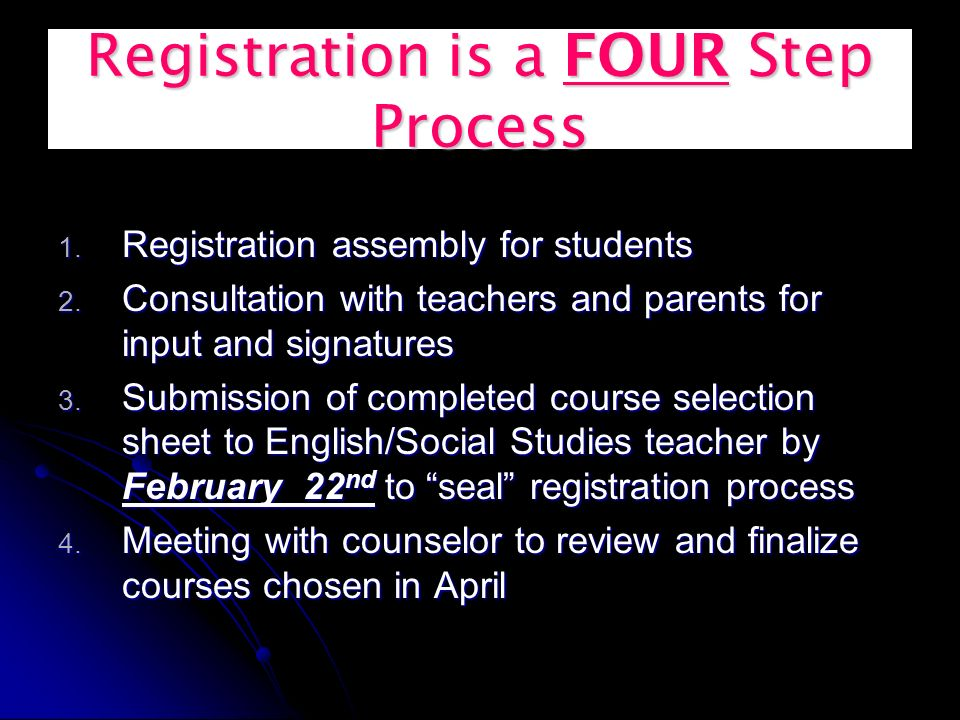 Registration is a FOUR Step Process 1. Registration assembly for students 2.