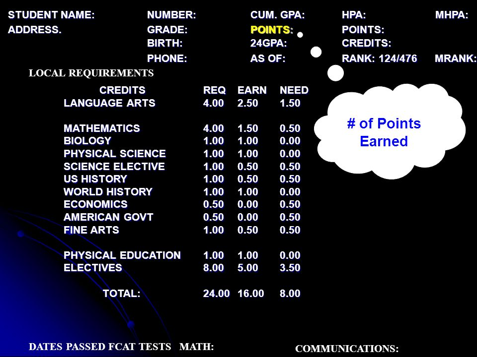 # of Points Earned STUDENT NAME: NUMBER: CUM.