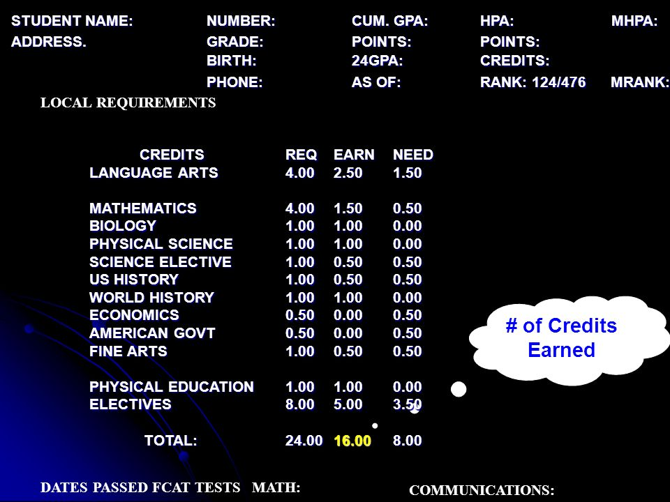 # of Credits Earned STUDENT NAME: NUMBER: CUM.