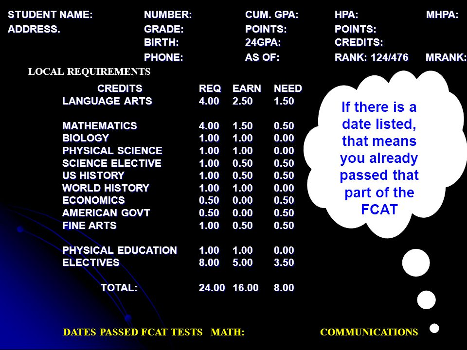 If there is a date listed, that means you already passed that part of the FCAT STUDENT NAME: NUMBER: CUM.