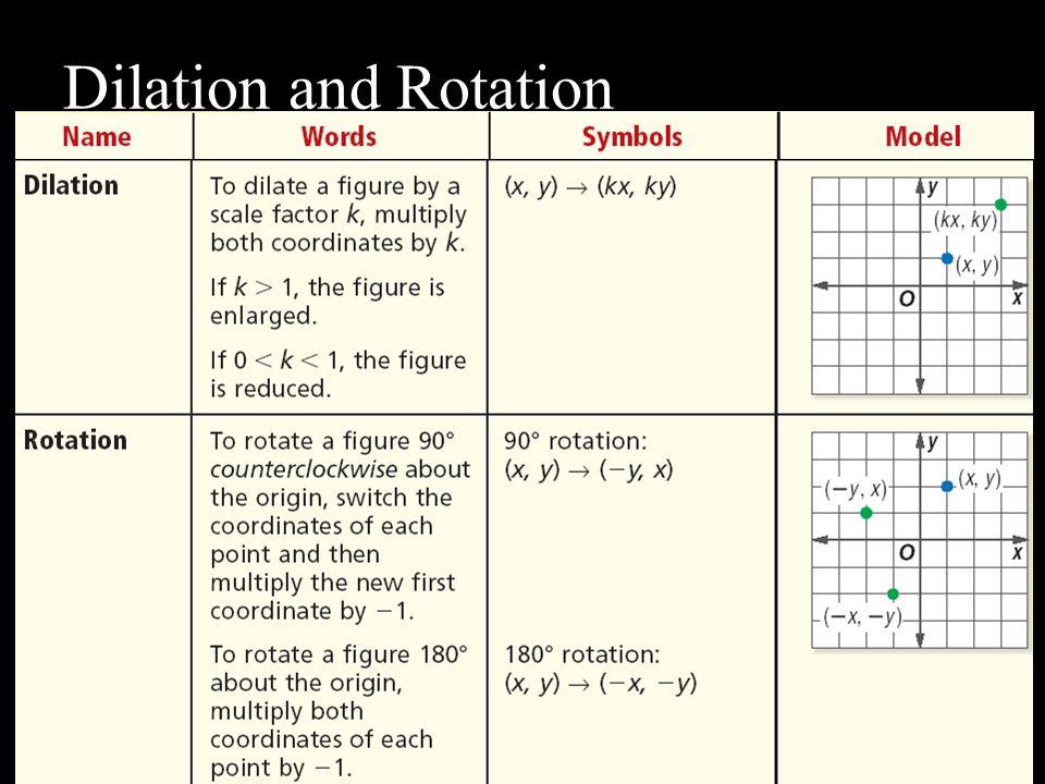 Dilation and Rotation