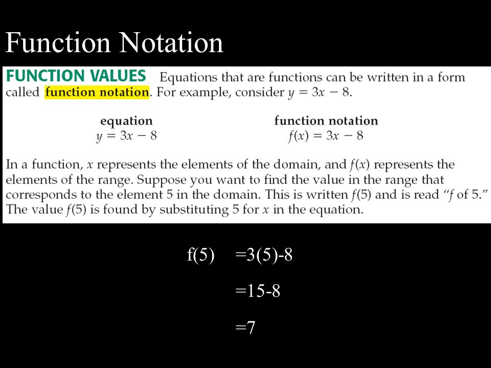 Function Notation f(5)=3(5)-8 =15-8 =7
