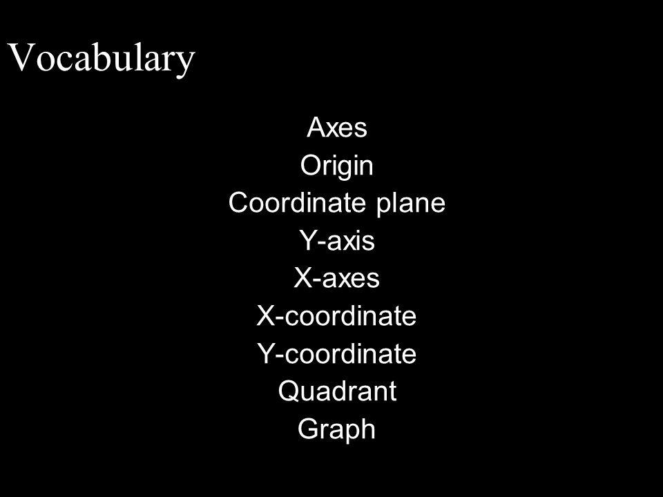Vocabulary Axes Origin Coordinate plane Y-axis X-axes X-coordinate Y-coordinate Quadrant Graph