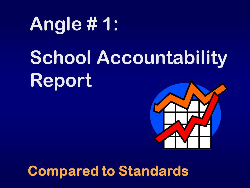 Angle # 1: School Accountability Report Compared to Standards