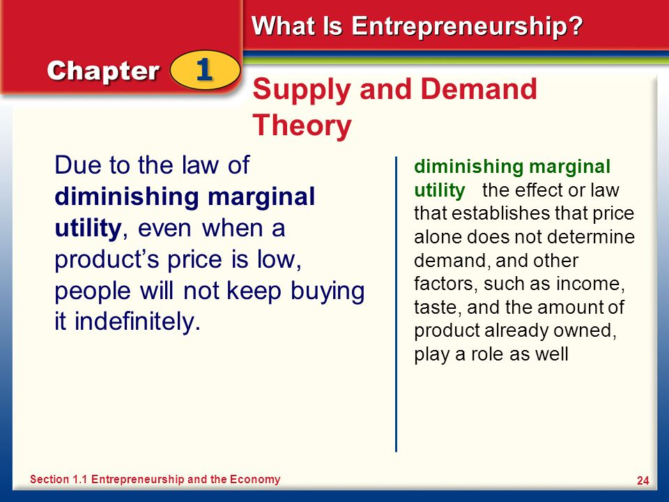 What Is Entrepreneurship? 24 Supply and Demand Theory Due to the law of diminishing marginal utility, even when a products price is low, people will n