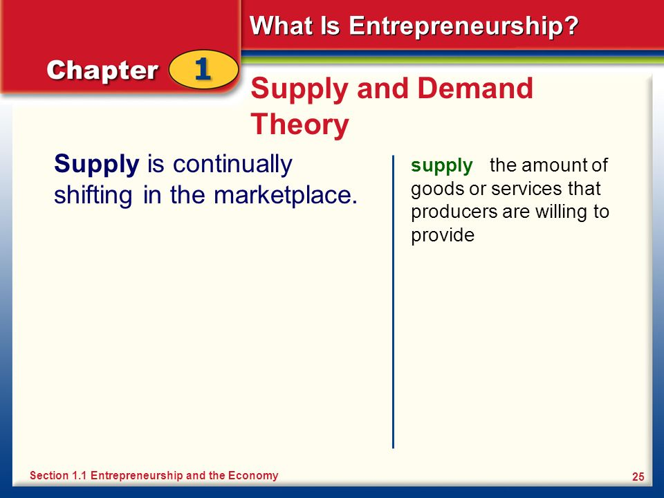 What Is Entrepreneurship? 25 Supply and Demand Theory Supply is continually shifting in the marketplace. supply the amount of goods or services that p
