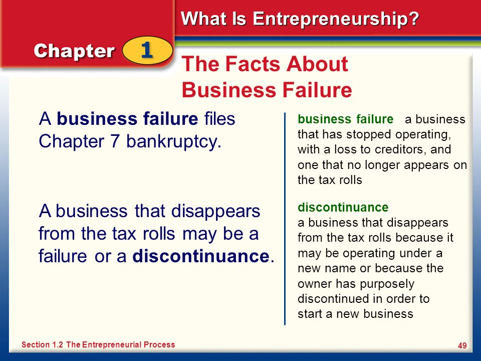 What Is Entrepreneurship? 49 The Facts About Business Failure A business failure files Chapter 7 bankruptcy. business failure a business that has stop