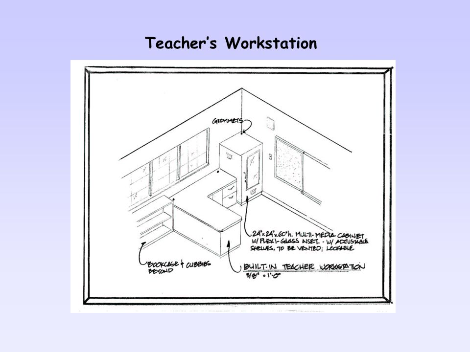 Teachers Workstation
