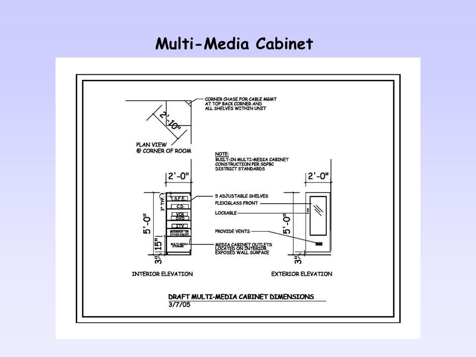 Multi-Media Cabinet