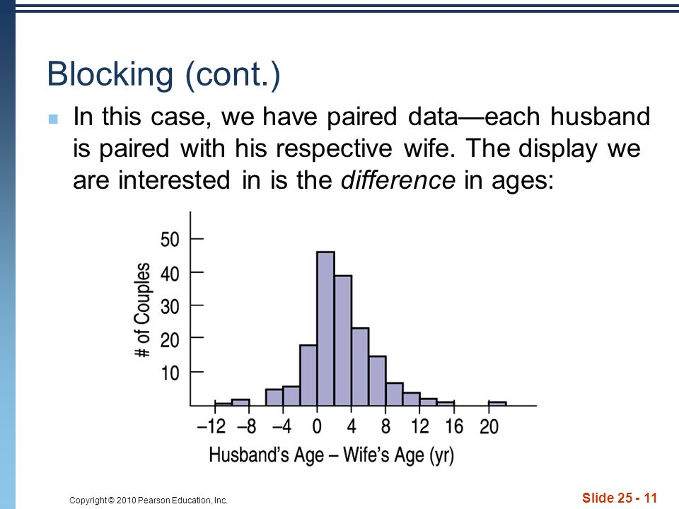 Copyright © 2010 Pearson Education, Inc. Slide 25 - 11 Blocking (cont.) In this case, we have paired dataeach husband is paired with his respective wi