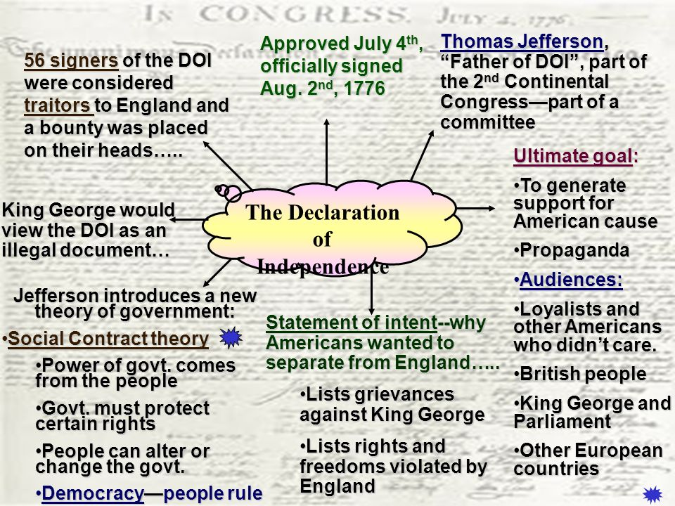 The Declaration of Independence Thomas Jefferson, Father of DOI, part of the 2 nd Continental Congresspart of a committee Ultimate goal: To generate s