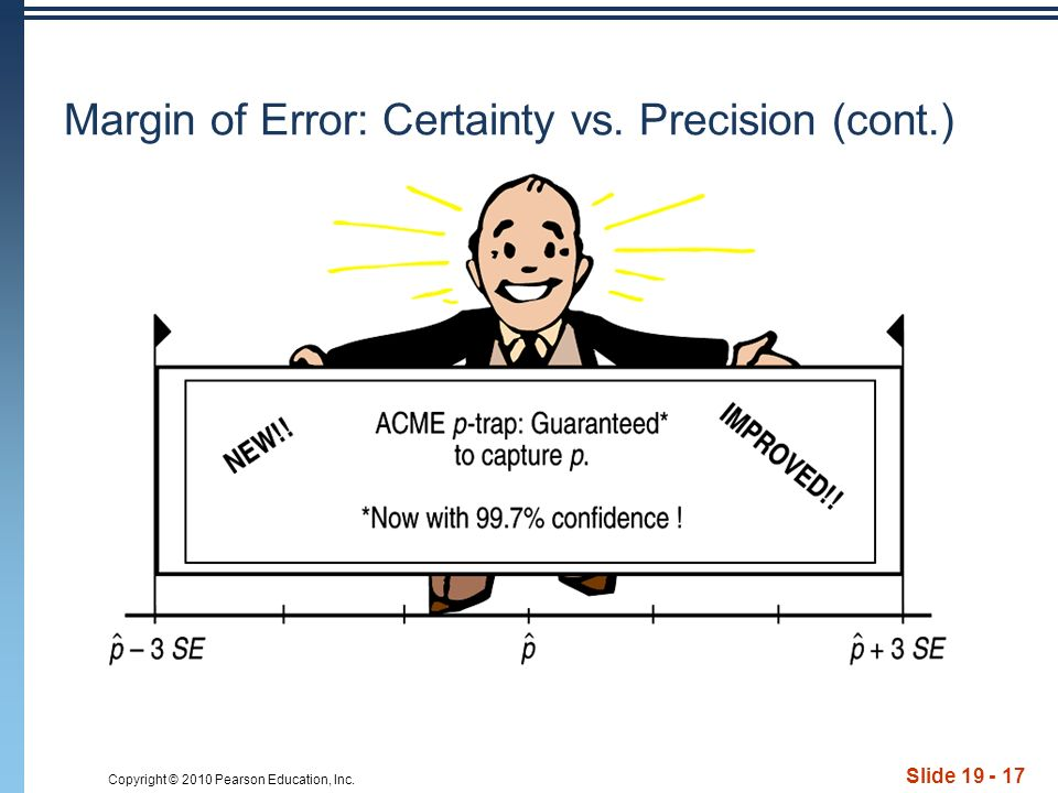 Copyright © 2010 Pearson Education, Inc. Slide 19 - 17 Margin of Error: Certainty vs.