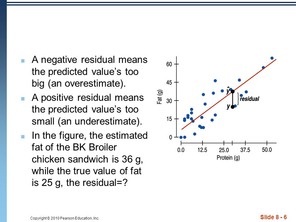 Copyright © 2010 Pearson Education, Inc. Slide 8 - 6 A negative residual means the predicted values too big (an overestimate). A positive residual mea
