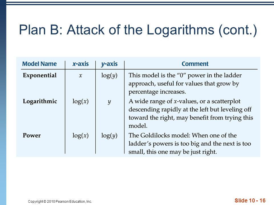 Copyright © 2010 Pearson Education, Inc. Slide 10 - 16 Plan B: Attack of the Logarithms (cont.)