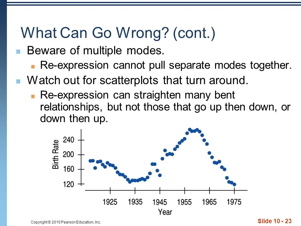 Copyright © 2010 Pearson Education, Inc. Slide 10 - 23 What Can Go Wrong.
