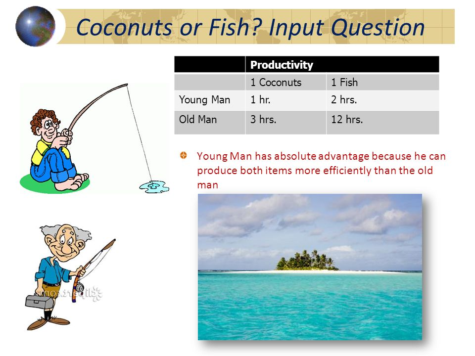 Young Man has comparative advantage in collecting coconuts because he gives up less fish relative to his production of coconuts than the old man His o